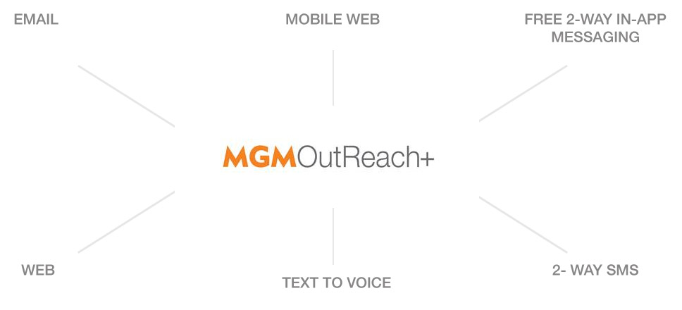 MGM Outreach